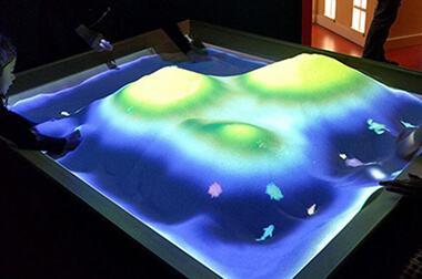 沙盘互动投影 - 教育沙盘 - 世界地图 - 维莎道卡数字影像制作有限公司